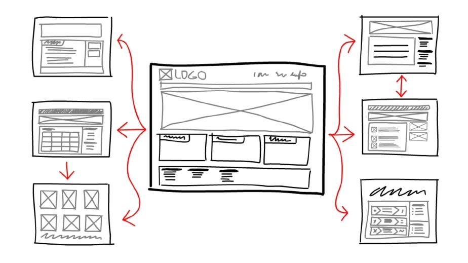How project wireframes look like